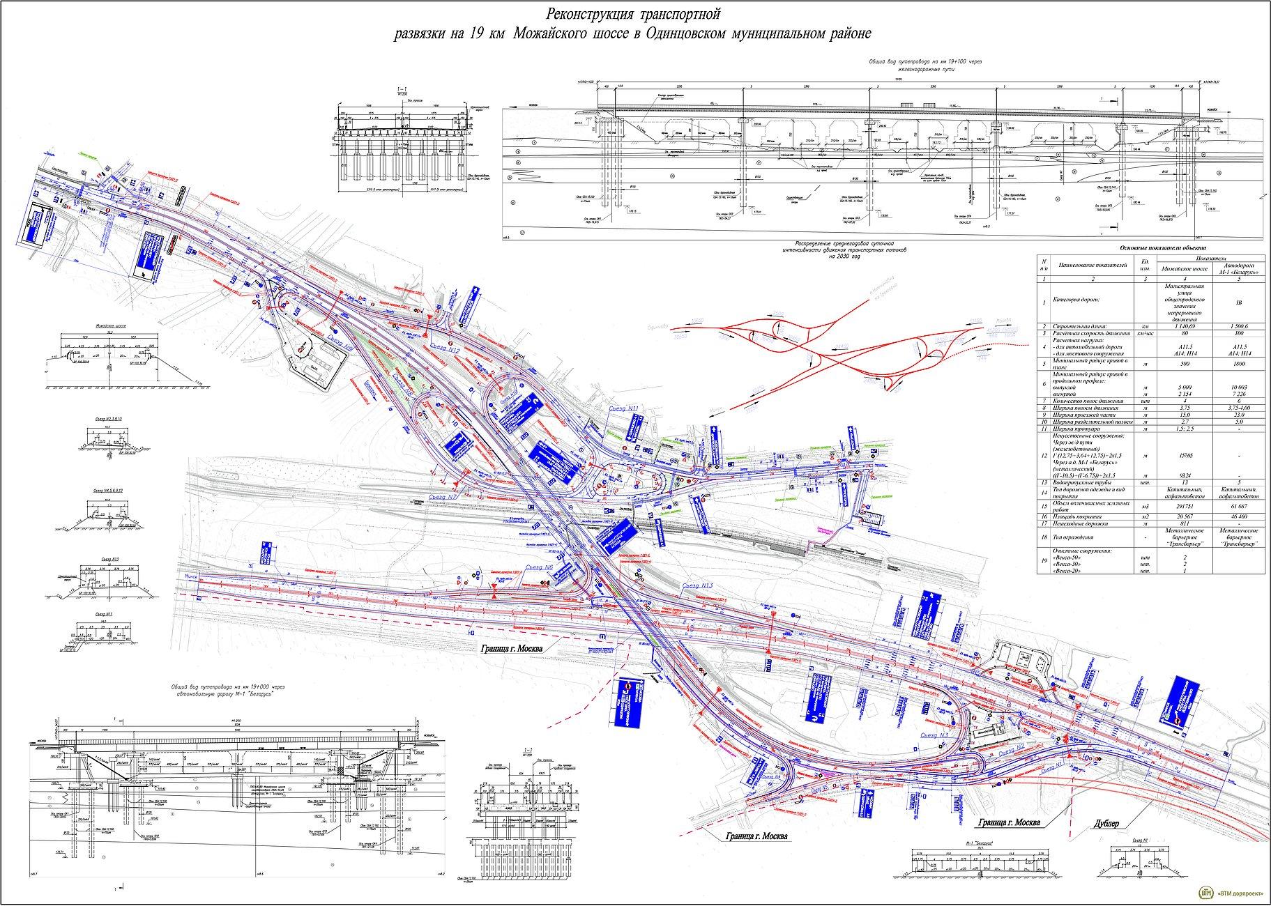 Реконструкция рязанского шоссе схема